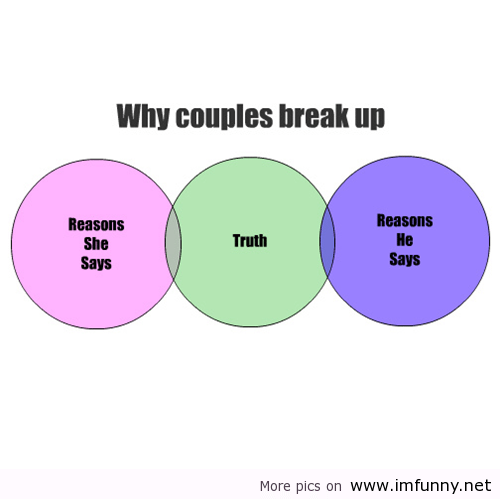 Funny Quotes On Love Break Up : funny break up quotes tumblr MEMEs